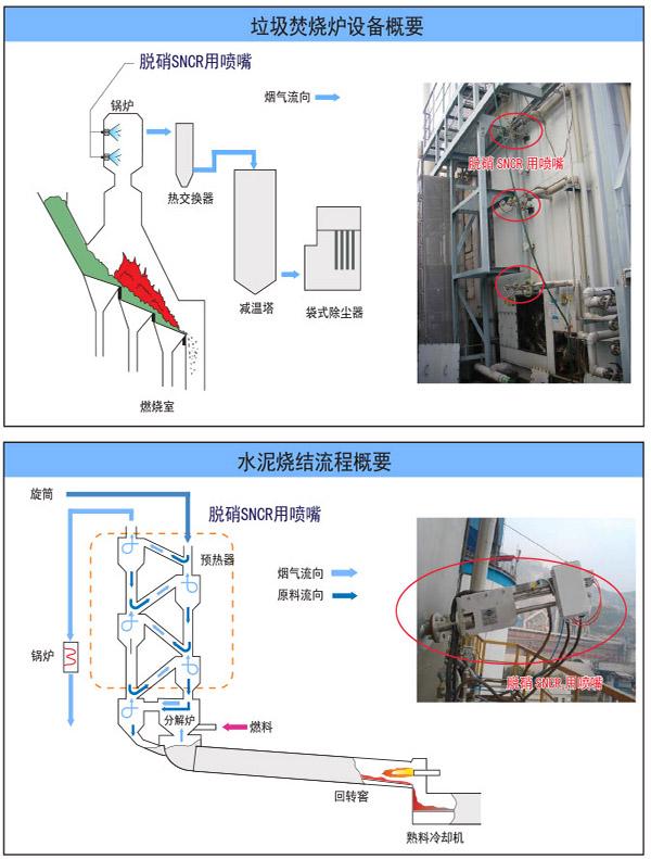 喷枪喷嘴使用设备案例1.jpg